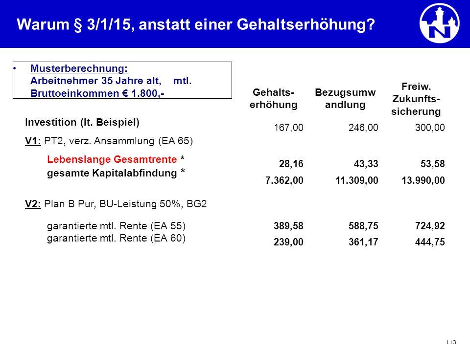 113 Musterberechnung: Arbeitnehmer 35 Jahre alt, mtl. Bruttoeinkommen € 1.800,- Investition (lt. Beispiel) Lebenslange Gesamtrente * gesamte Kapitalab