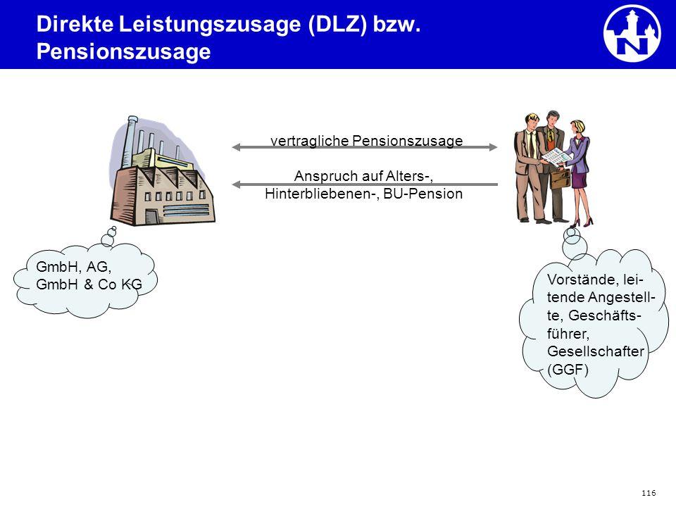 116 Direkte Leistungszusage (DLZ) bzw. Pensionszusage Anspruch auf Alters-, Hinterbliebenen-, BU-Pension vertragliche Pensionszusage GmbH, AG, GmbH &