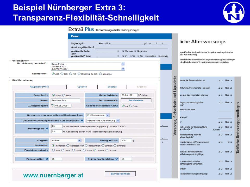 121 Beispiel Nürnberger Extra 3: Transparenz-Flexibiltät-Schnelligkeit www.nuernberger.at