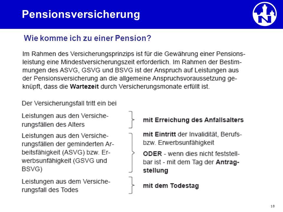 18 Pensionsversicherung Wie komme ich zu einer Pension?