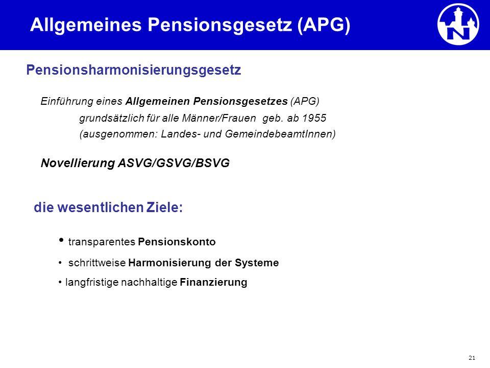 21 Allgemeines Pensionsgesetz (APG) Pensionsharmonisierungsgesetz die wesentlichen Ziele: transparentes Pensionskonto schrittweise Harmonisierung der
