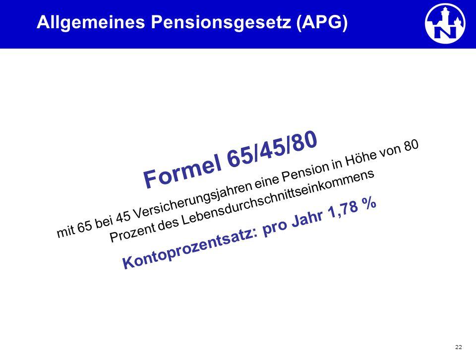 22 Allgemeines Pensionsgesetz (APG) Formel 65/45/80 mit 65 bei 45 Versicherungsjahren eine Pension in Höhe von 80 Prozent des Lebensdurchschnittseinko