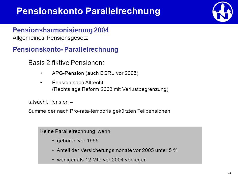 24 Pensionskonto Parallelrechnung Pensionsharmonisierung 2004 Pensionskonto- Parallelrechnung Basis 2 fiktive Pensionen: APG-Pension (auch BGRL vor 20