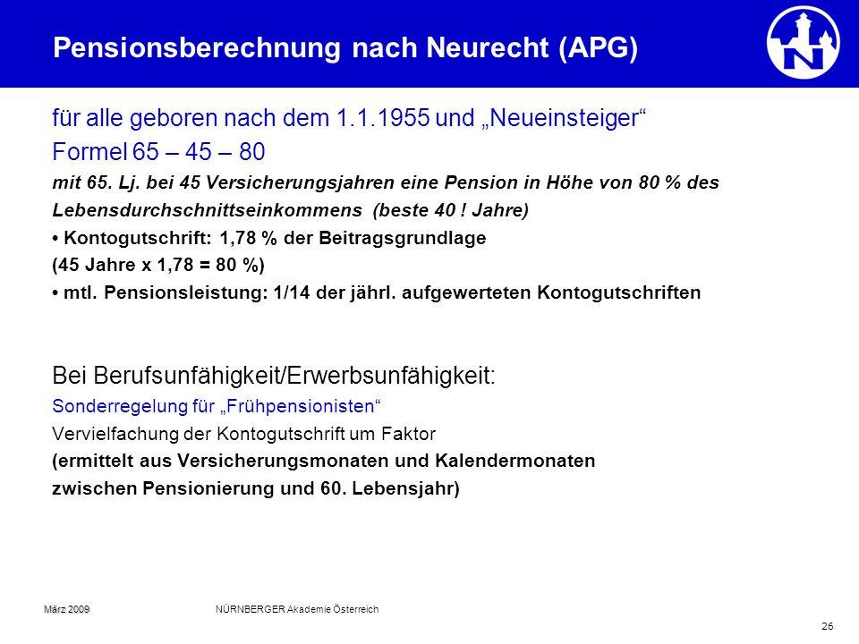 """26 Pensionsberechnung nach Neurecht (APG) für alle geboren nach dem 1.1.1955 und """"Neueinsteiger"""" Formel 65 – 45 – 80 mit 65. Lj. bei 45 Versicherungsj"""