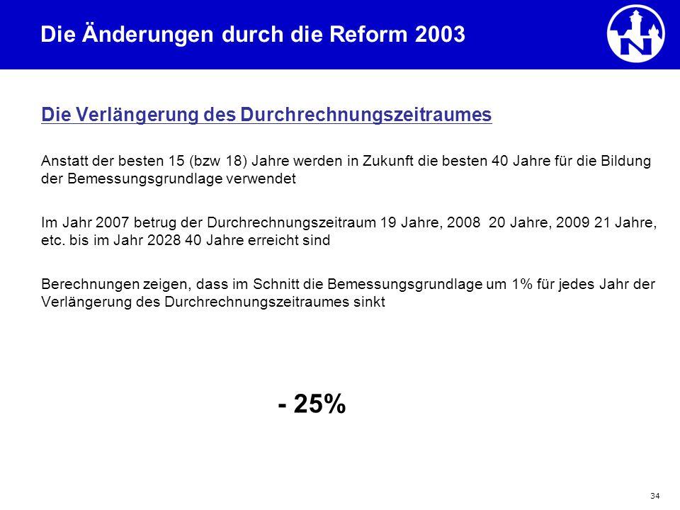 34 Die Verlängerung des Durchrechnungszeitraumes Anstatt der besten 15 (bzw 18) Jahre werden in Zukunft die besten 40 Jahre für die Bildung der Bemess