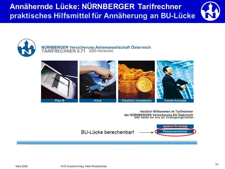 36 Annähernde Lücke: NÜRNBERGER Tarifrechner praktisches Hilfsmittel für Annäherung an BU-Lücke BU-Lücke berechenbar! März 2009NVÖ Akademie Mag. Peter