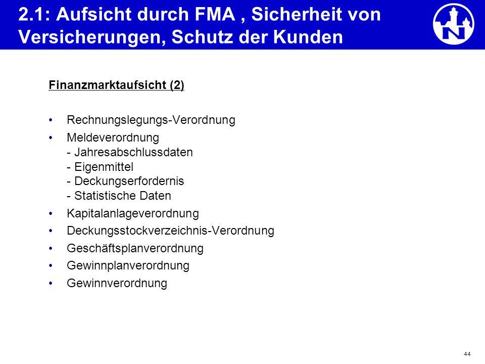 44 Finanzmarktaufsicht (2) Rechnungslegungs-Verordnung Meldeverordnung - Jahresabschlussdaten - Eigenmittel - Deckungserfordernis - Statistische Daten