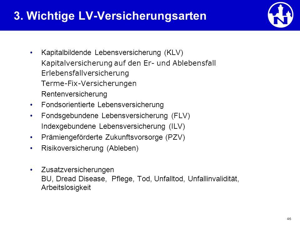 46 3. Wichtige LV-Versicherungsarten Kapitalbildende Lebensversicherung (KLV) Kapitalversicherung auf den Er- und Ablebensfall Erlebensfallversicherun