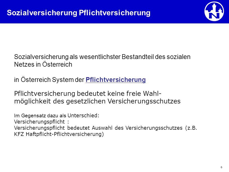 6 Sozialversicherung Pflichtversicherung Sozialversicherung als wesentlichster Bestandteil des sozialen Netzes in Österreich in Österreich System der