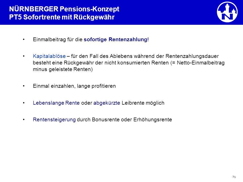71 Einmalbeitrag für die sofortige Rentenzahlung! Kapitalablöse – für den Fall des Ablebens während der Rentenzahlungsdauer besteht eine Rückgewähr de