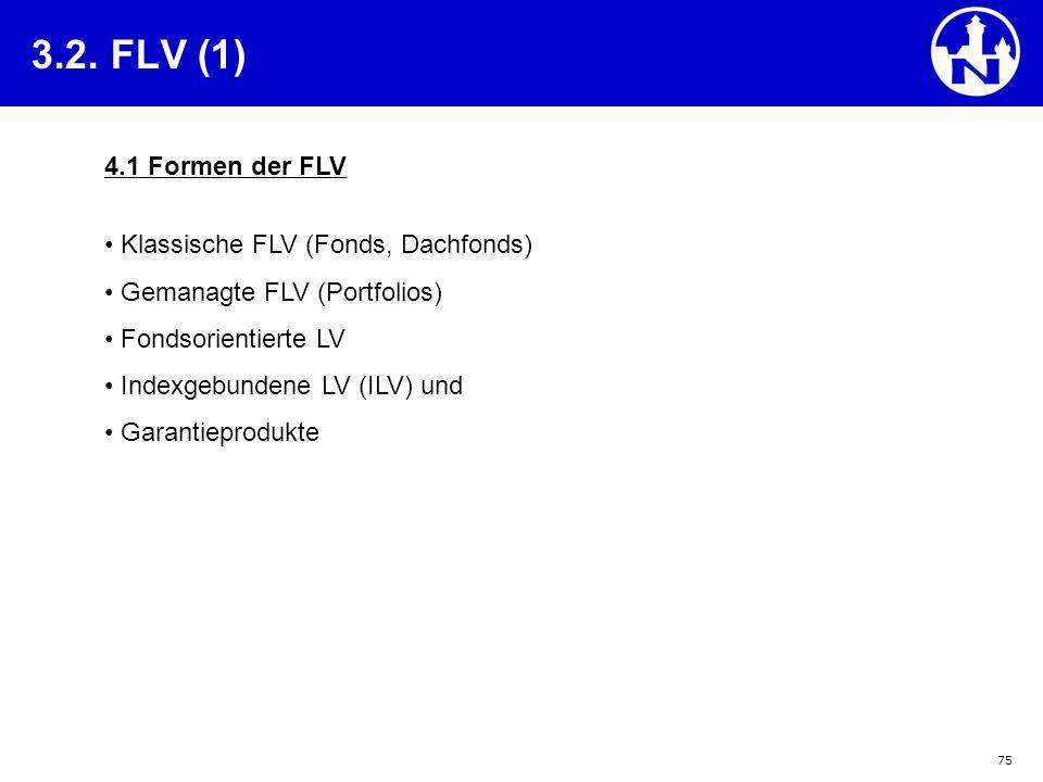 75 3.2. FLV (1) 4.1 Formen der FLV Klassische FLV (Fonds, Dachfonds) Gemanagte FLV (Portfolios) Fondsorientierte LV Indexgebundene LV (ILV) und Garant