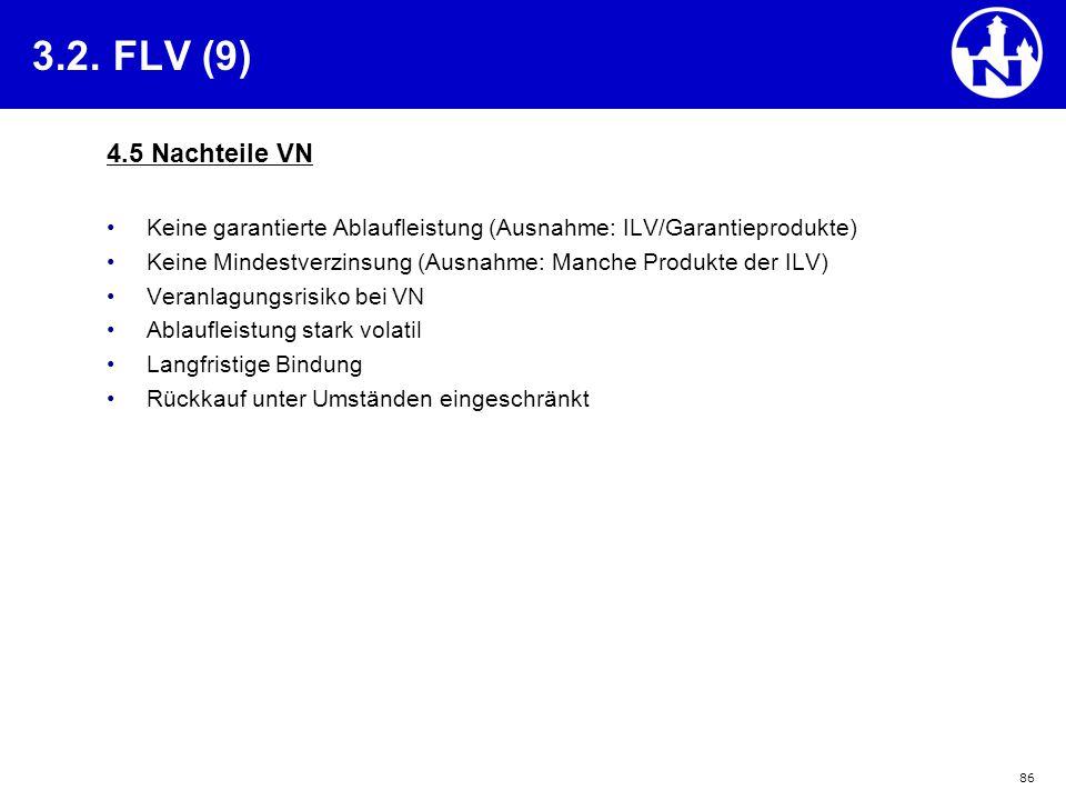 86 3.2. FLV (9) 4.5 Nachteile VN Keine garantierte Ablaufleistung (Ausnahme: ILV/Garantieprodukte) Keine Mindestverzinsung (Ausnahme: Manche Produkte
