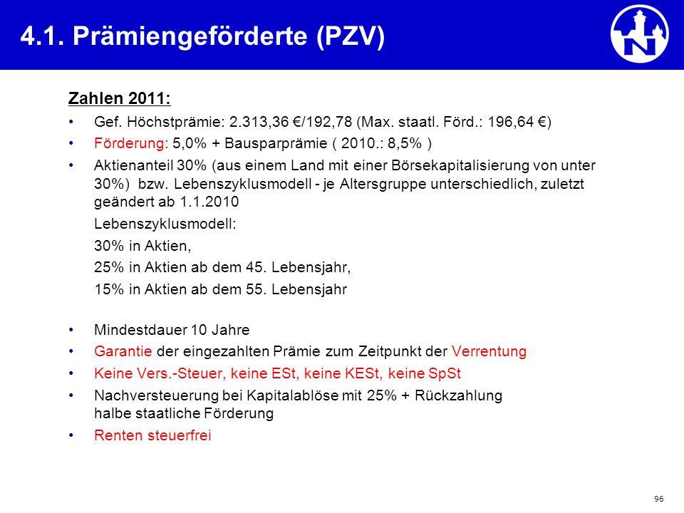 96 4.1. Prämiengeförderte (PZV) Zahlen 2011: Gef. Höchstprämie: 2.313,36 €/192,78 (Max. staatl. Förd.: 196,64 €) Förderung: 5,0% + Bausparprämie ( 201