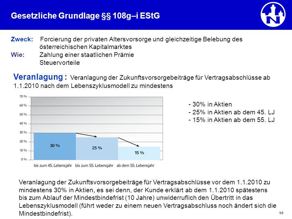 98 Zweck: Forcierung der privaten Altersvorsorge und gleichzeitige Belebung des österreichischen Kapitalmarktes Wie: Zahlung einer staatlichen Prämie