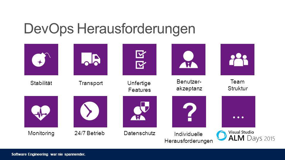 DevOps Herausforderungen StabilitätTransportUnfertige Features … Benutzer- akzeptanz Team Struktur Monitoring24/7 Betrieb Individuelle Herausforderung