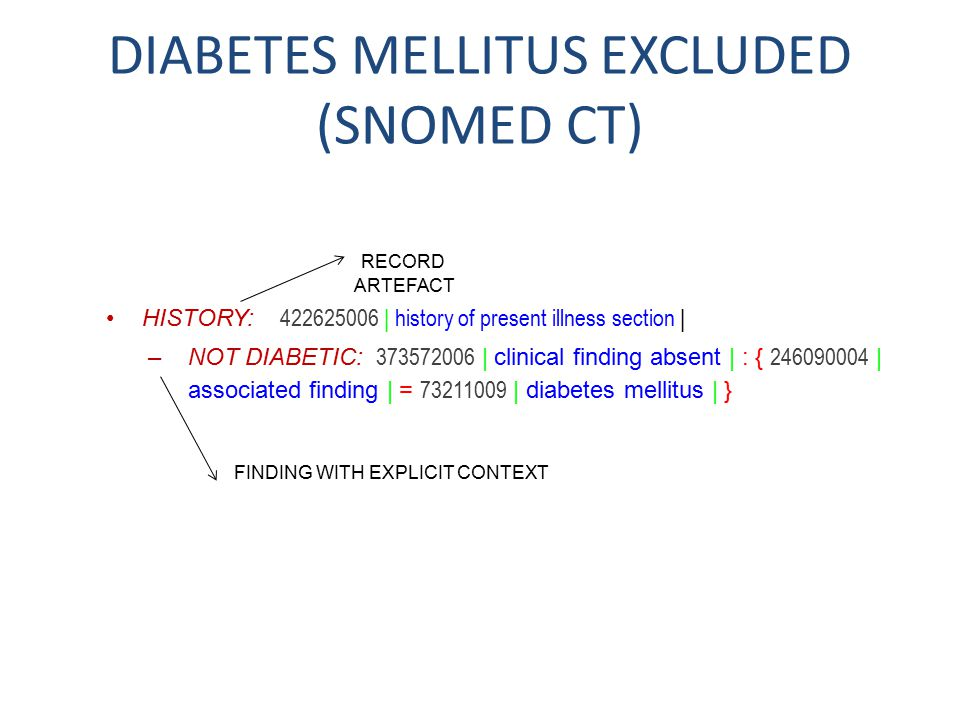 DIABETES MELLITUS EXCLUDED (SNOMED CT) HISTORY: 422625006 | history of present illness section | –NOT DIABETIC: 373572006 | clinical finding absent | : { 246090004 | associated finding | = 73211009 | diabetes mellitus | } RECORD ARTEFACT FINDING WITH EXPLICIT CONTEXT