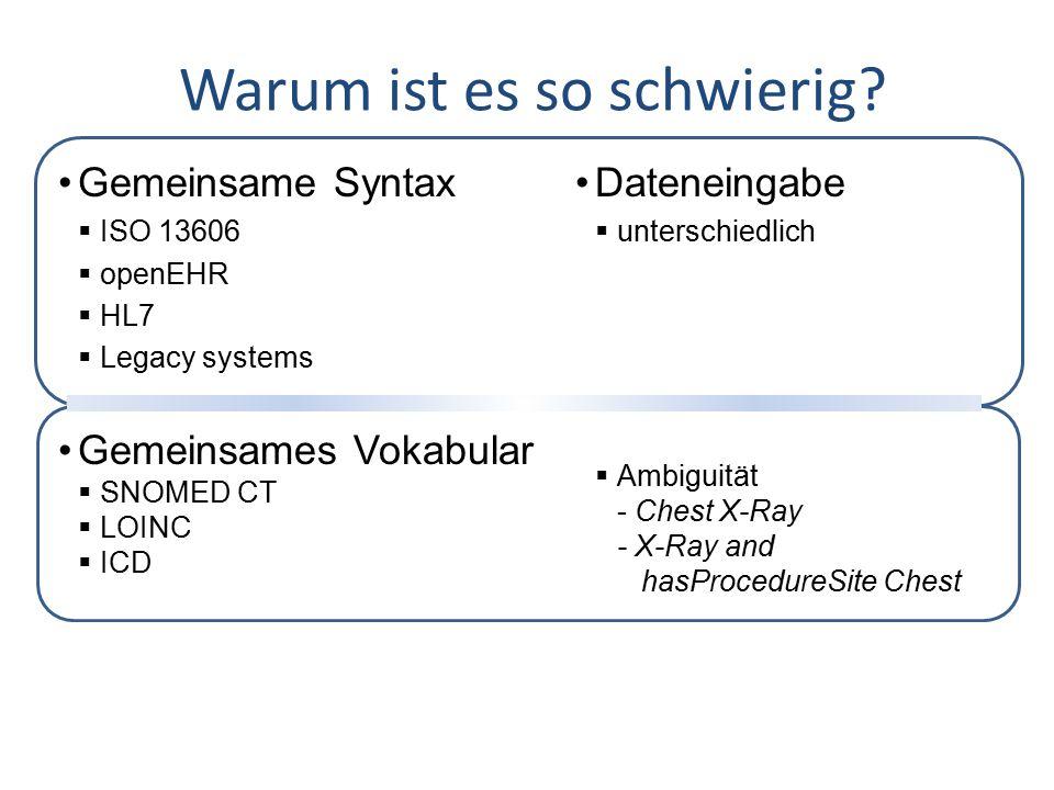 Warum ist es so schwierig? Gemeinsame Syntax  ISO 13606  openEHR  HL7  Legacy systems Dateneingabe  unterschiedlich Gemeinsames Vokabular  SNOME