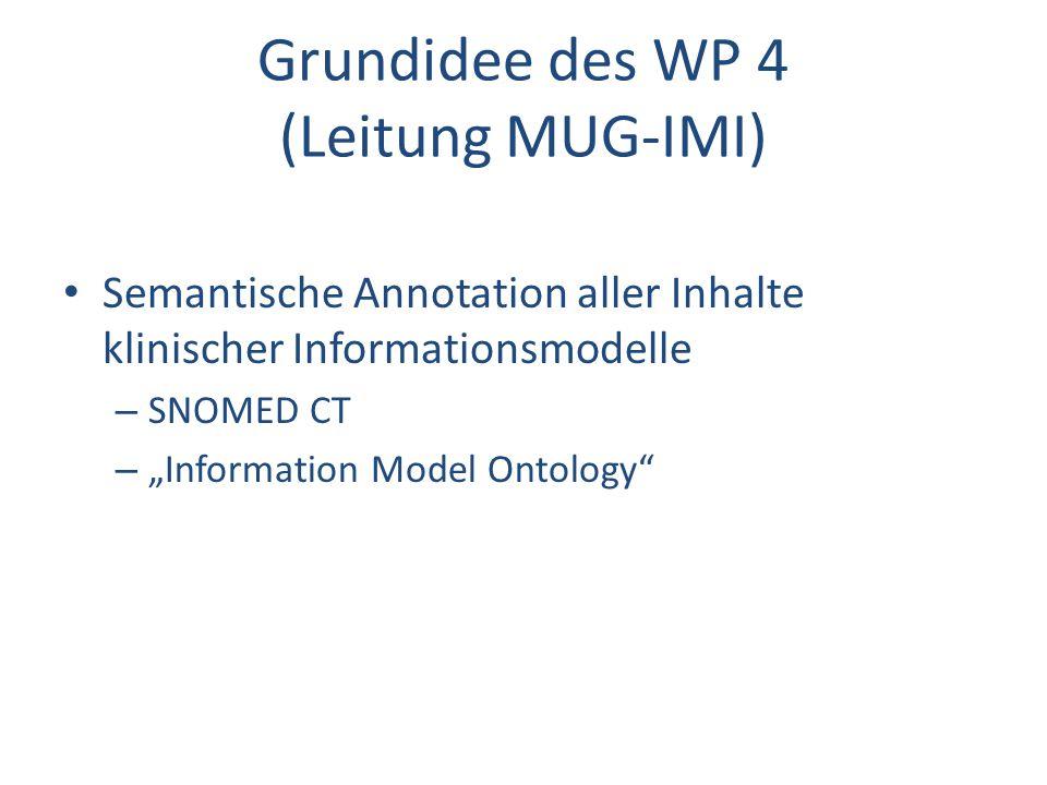 """Grundidee des WP 4 (Leitung MUG-IMI) Semantische Annotation aller Inhalte klinischer Informationsmodelle – SNOMED CT – """"Information Model Ontology"""""""