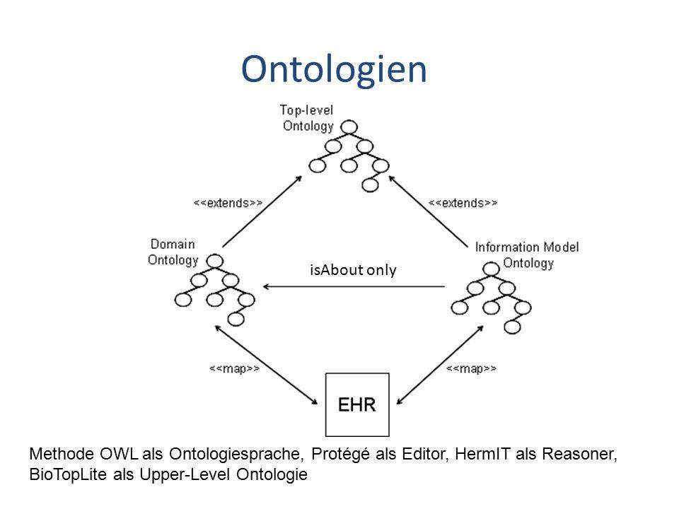 Ontologien isAbout only Methode OWL als Ontologiesprache, Protégé als Editor, HermIT als Reasoner, BioTopLite als Upper-Level Ontologie