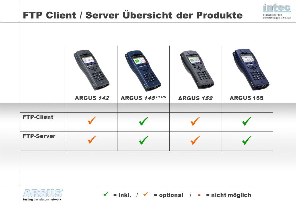 FTP Client / Server Übersicht der Produkte ARGUS 142ARGUS 145 PLUS ARGUS 152ARGUS 155 FTP-Client FTP-Server = inkl.