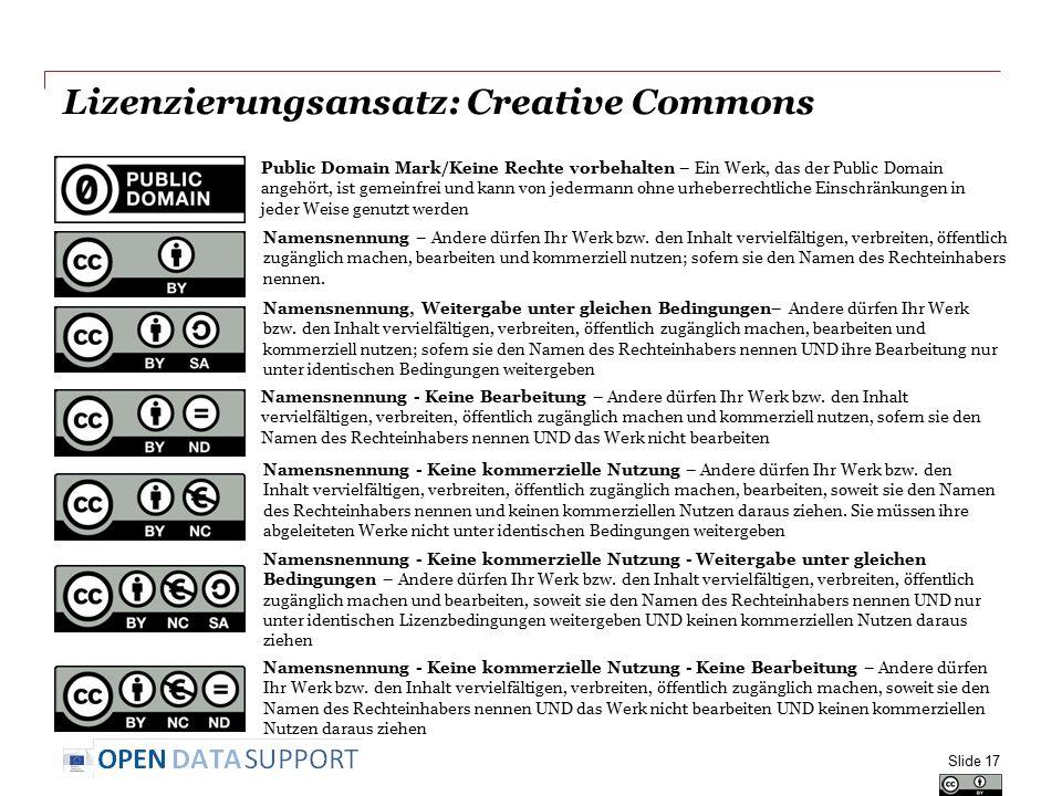 Lizenzierungsansatz: Creative Commons Public Domain Mark/Keine Rechte vorbehalten – Ein Werk, das der Public Domain angehört, ist gemeinfrei und kann von jedermann ohne urheberrechtliche Einschränkungen in jeder Weise genutzt werden Slide 17 Namensnennung – Andere dürfen Ihr Werk bzw.