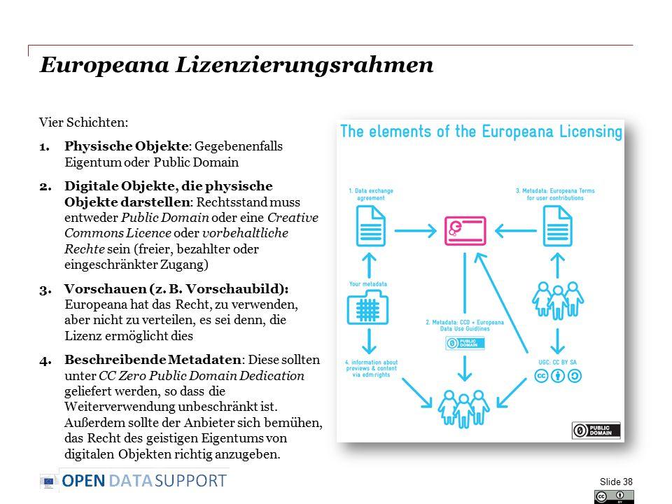 Europeana Lizenzierungsrahmen Vier Schichten: 1.Physische Objekte: Gegebenenfalls Eigentum oder Public Domain 2.Digitale Objekte, die physische Objekte darstellen: Rechtsstand muss entweder Public Domain oder eine Creative Commons Licence oder vorbehaltliche Rechte sein (freier, bezahlter oder eingeschränkter Zugang) 3.Vorschauen (z.