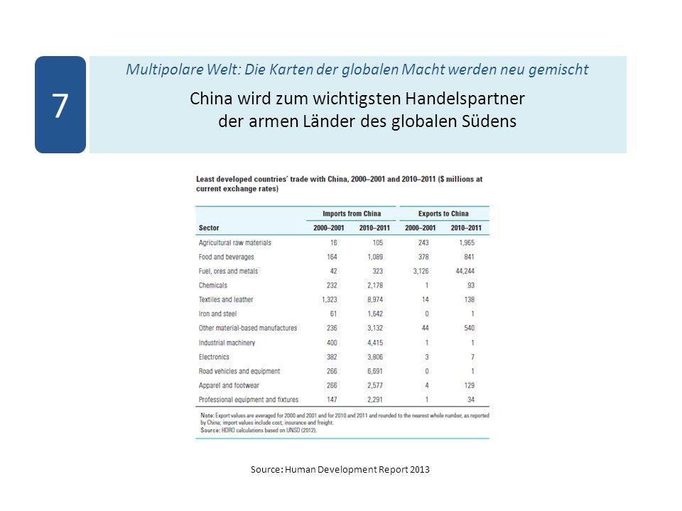 Source: Human Development Report 2013 Multipolare Welt: Die Karten der globalen Macht werden neu gemischt China wird zum wichtigsten Handelspartner der armen Länder des globalen Südens 7