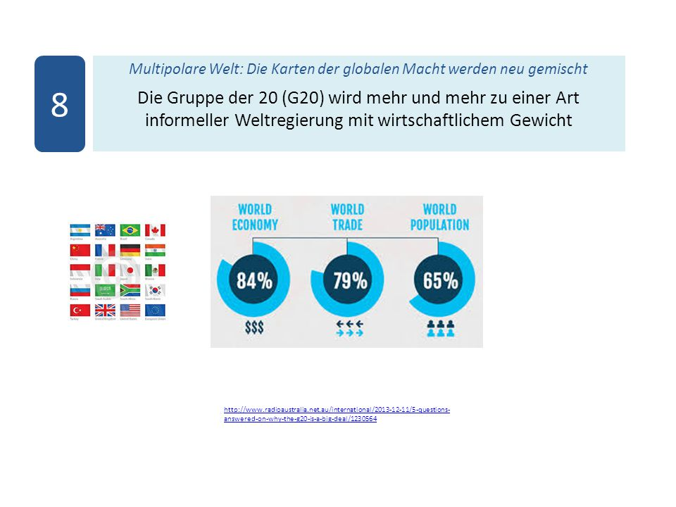 http://www.radioaustralia.net.au/international/2013-12-11/5-questions- answered-on-why-the-g20-is-a-big-deal/1230564 Multipolare Welt: Die Karten der