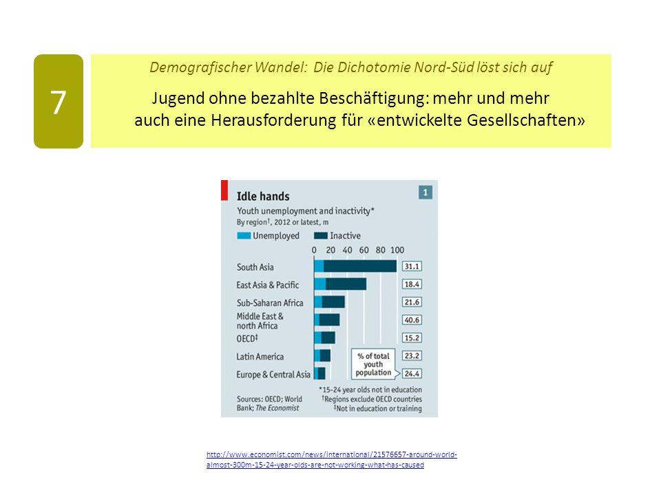Demografischer Wandel: Die Dichotomie Nord-Süd löst sich auf Jugend ohne bezahlte Beschäftigung: mehr und mehr auch eine Herausforderung für «entwickelte Gesellschaften» 7 http://www.economist.com/news/international/21576657-around-world- almost-300m-15-24-year-olds-are-not-working-what-has-caused