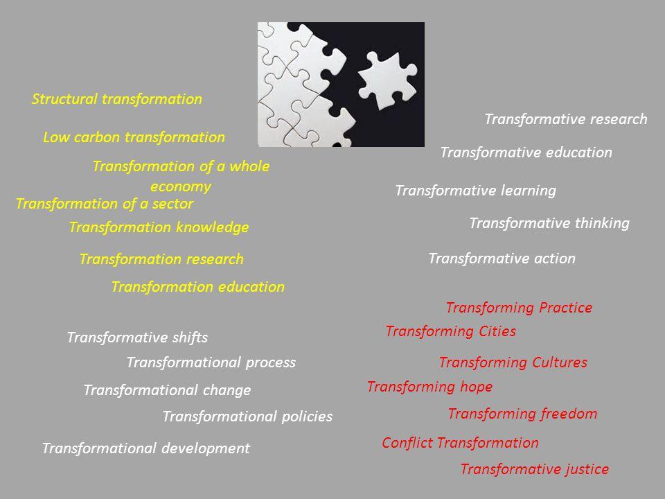 Transformational process Transformational policies Transformative learning Transformational development Transformational change Transformative researc