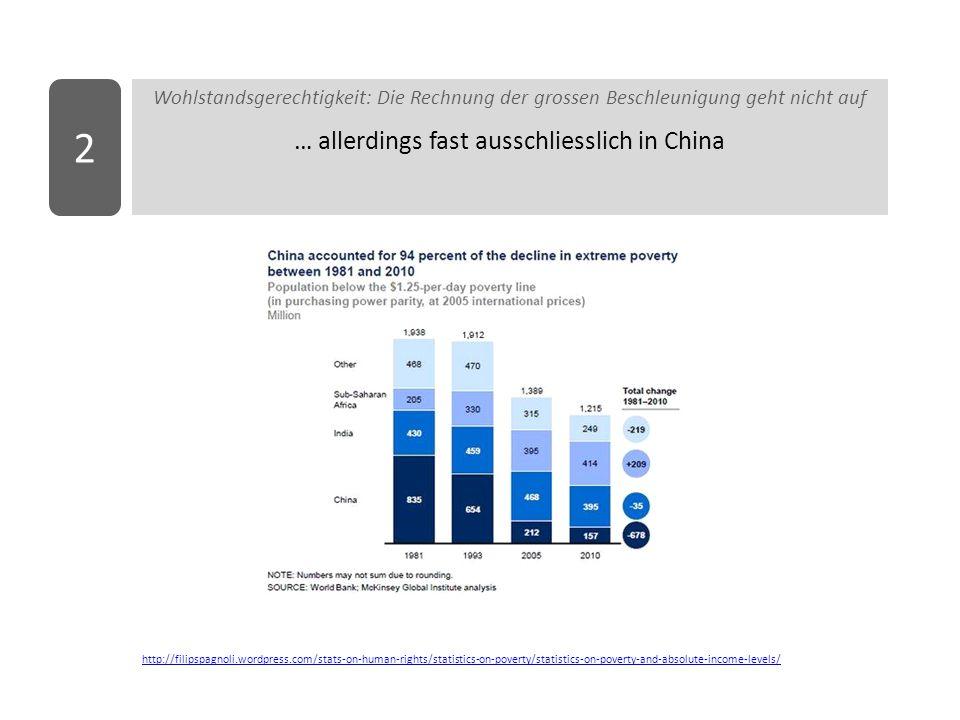 Wohlstandsgerechtigkeit: Die Rechnung der grossen Beschleunigung geht nicht auf … allerdings fast ausschliesslich in China 2 http://filipspagnoli.wordpress.com/stats-on-human-rights/statistics-on-poverty/statistics-on-poverty-and-absolute-income-levels/