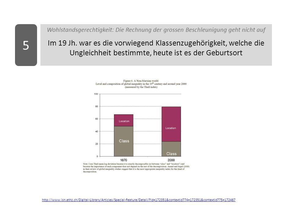 Wohlstandsgerechtigkeit: Die Rechnung der grossen Beschleunigung geht nicht auf Im 19 Jh.