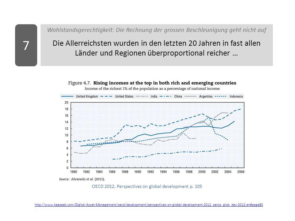 Wohlstandsgerechtigkeit: Die Rechnung der grossen Beschleunigung geht nicht auf Die Allerreichsten wurden in den letzten 20 Jahren in fast allen Länder und Regionen überproportional reicher … 7 http://www.keepeek.com/Digital-Asset-Management/oecd/development/perspectives-on-global-development-2012_persp_glob_dev-2012-en#page80 OECD 2012, Perspectives on global development p.