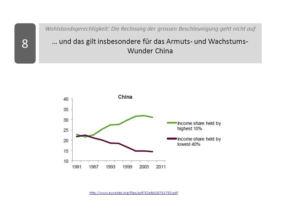 Wohlstandsgerechtigkeit: Die Rechnung der grossen Beschleunigung geht nicht auf … und das gilt insbesondere für das Armuts- und Wachstums- Wunder China 8 http://www.eurodad.org/files/pdf/52e8d19751750.pdf
