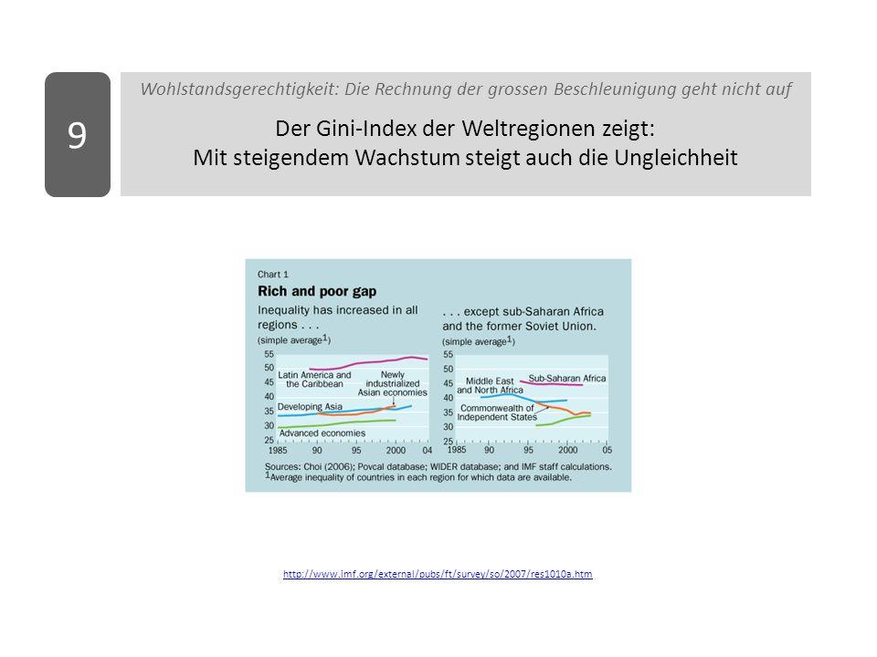 Wohlstandsgerechtigkeit: Die Rechnung der grossen Beschleunigung geht nicht auf Der Gini-Index der Weltregionen zeigt: Mit steigendem Wachstum steigt auch die Ungleichheit 9 http://www.imf.org/external/pubs/ft/survey/so/2007/res1010a.htm