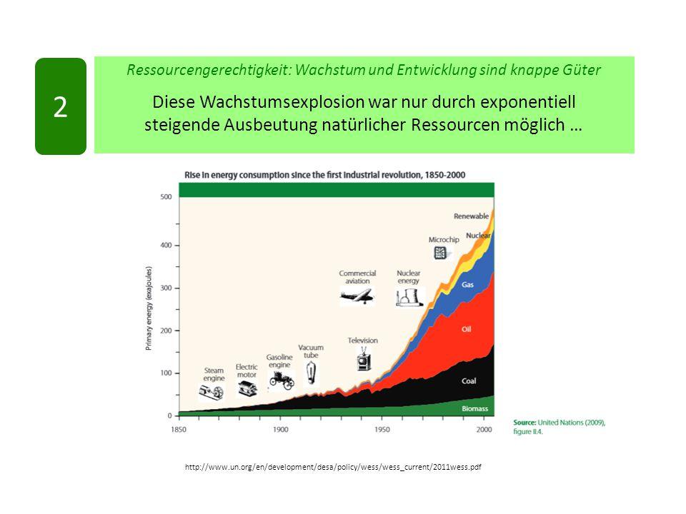 Ressourcengerechtigkeit: Wachstum und Entwicklung sind knappe Güter Diese Wachstumsexplosion war nur durch exponentiell steigende Ausbeutung natürlicher Ressourcen möglich … 2 http://www.un.org/en/development/desa/policy/wess/wess_current/2011wess.pdf