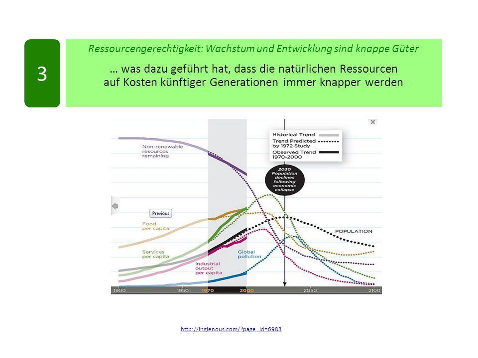 Ressourcengerechtigkeit: Wachstum und Entwicklung sind knappe Güter … was dazu geführt hat, dass die natürlichen Ressourcen auf Kosten künftiger Generationen immer knapper werden 3 http://ingienous.com/?page_id=6983