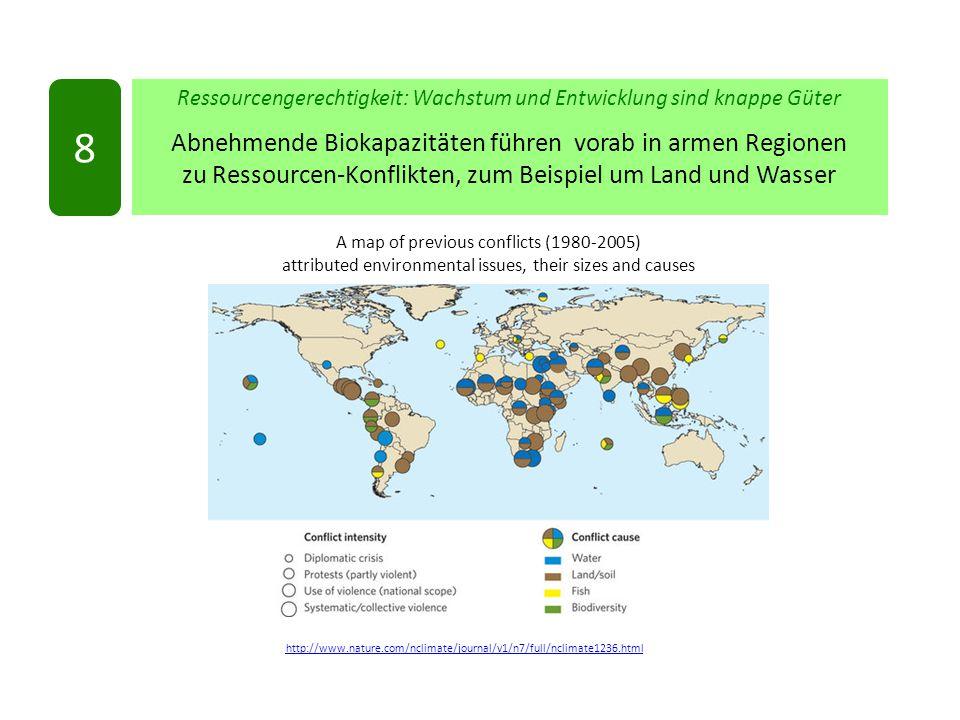 Ressourcengerechtigkeit: Wachstum und Entwicklung sind knappe Güter Abnehmende Biokapazitäten führen vorab in armen Regionen zu Ressourcen-Konflikten, zum Beispiel um Land und Wasser 8 http://www.nature.com/nclimate/journal/v1/n7/full/nclimate1236.html A map of previous conflicts (1980-2005) attributed environmental issues, their sizes and causes