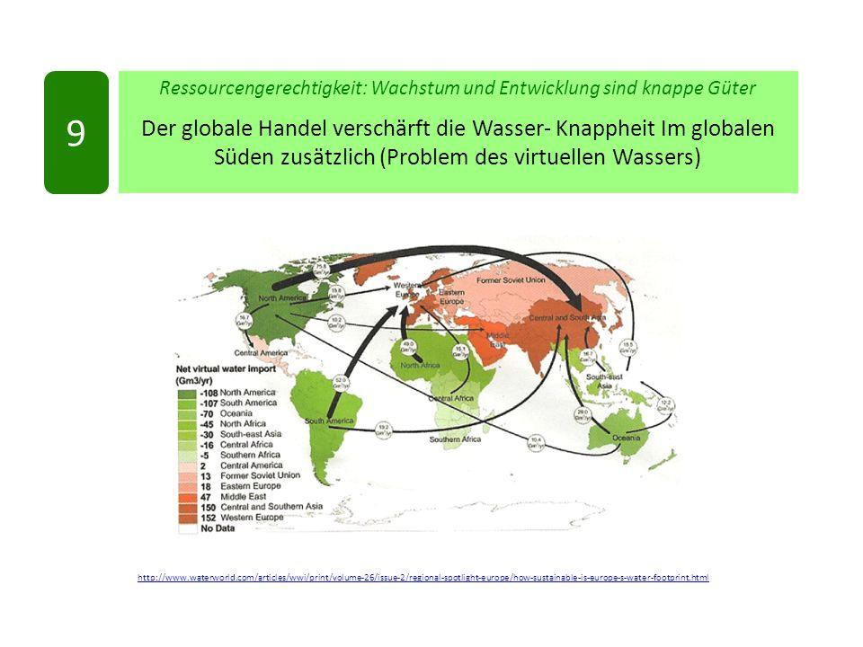 http://www.waterworld.com/articles/wwi/print/volume-26/issue-2/regional-spotlight-europe/how-sustainable-is-europe-s-water-footprint.html Ressourcengerechtigkeit: Wachstum und Entwicklung sind knappe Güter Der globale Handel verschärft die Wasser- Knappheit Im globalen Süden zusätzlich (Problem des virtuellen Wassers) 9