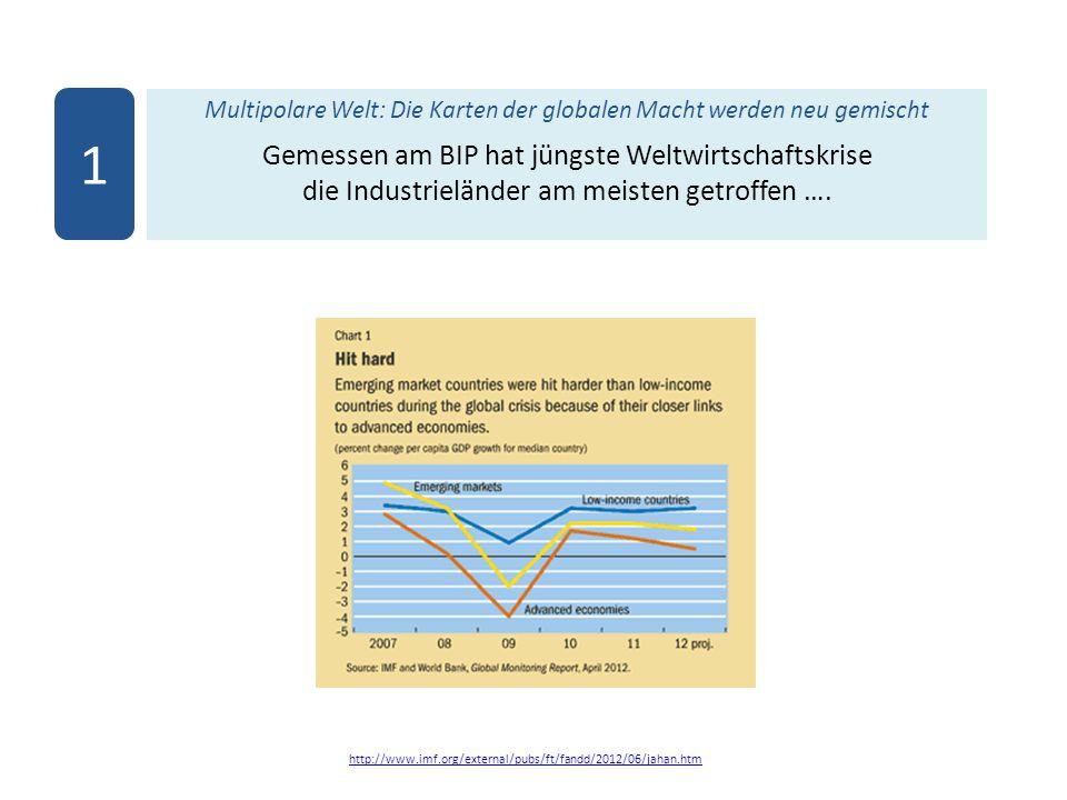 Demografischer Wandel: Die Dichotomie Nord-Süd löst sich auf Die Migration innerhalb des globalen Südens ist grösser als die Süd-Nord Migration 10 http://www.keepeek.com/Digital-Asset-Management/oecd/development/perspectives-on-global-development-2012_persp_glob_dev-2012-en#page80 Source: OECD 2012, Perspectives on global development