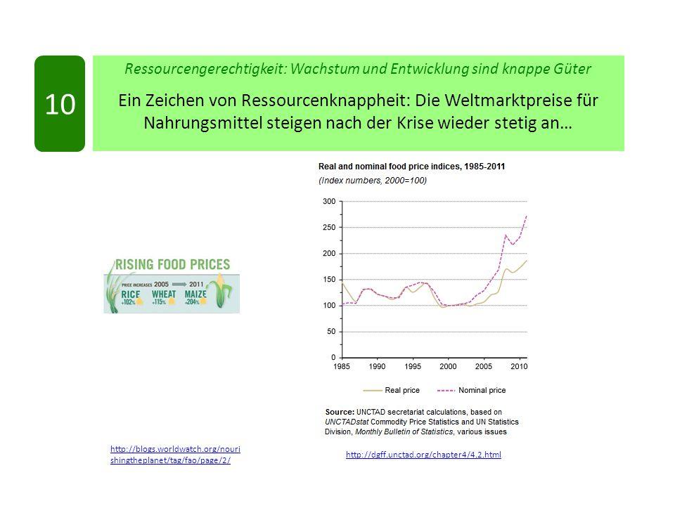 http://blogs.worldwatch.org/nouri shingtheplanet/tag/fao/page/2/ Ressourcengerechtigkeit: Wachstum und Entwicklung sind knappe Güter Ein Zeichen von Ressourcenknappheit: Die Weltmarktpreise für Nahrungsmittel steigen nach der Krise wieder stetig an… 10 http://dgff.unctad.org/chapter4/4.2.html