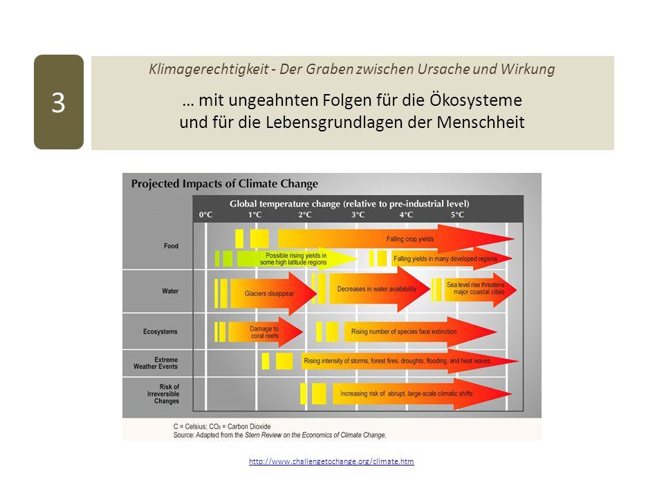 Klimagerechtigkeit - Der Graben zwischen Ursache und Wirkung … mit ungeahnten Folgen für die Ökosysteme und für die Lebensgrundlagen der Menschheit 3 http://www.challengetochange.org/climate.htm