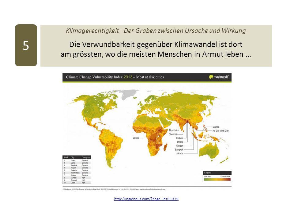Klimagerechtigkeit - Der Graben zwischen Ursache und Wirkung Die Verwundbarkeit gegenüber Klimawandel ist dort am grössten, wo die meisten Menschen in