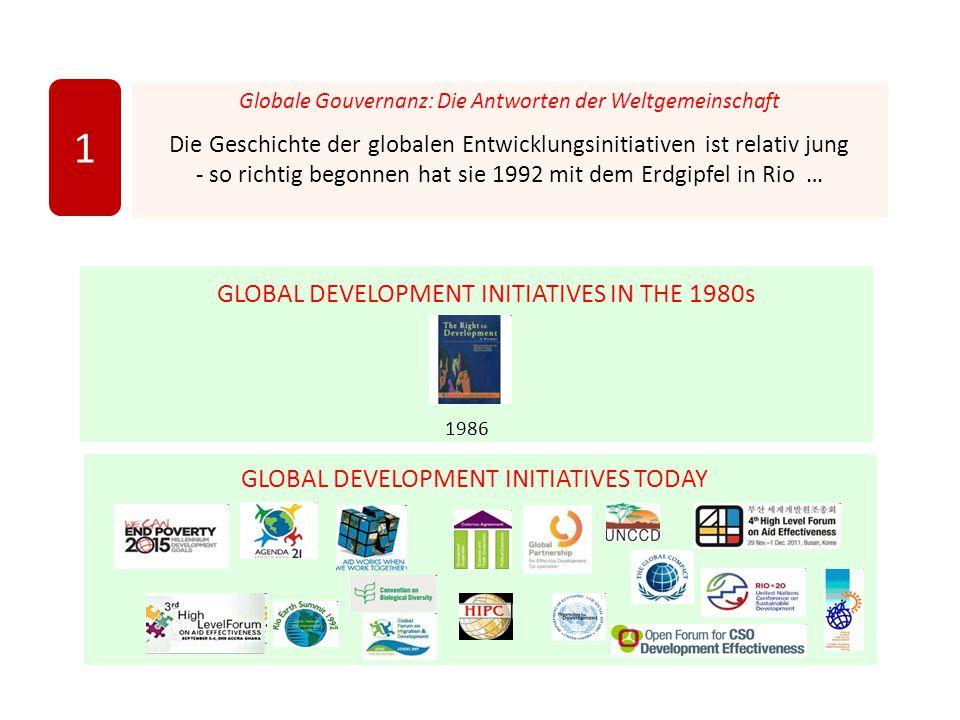 Globale Gouvernanz: Die Antworten der Weltgemeinschaft Die Geschichte der globalen Entwicklungsinitiativen ist relativ jung - so richtig begonnen hat sie 1992 mit dem Erdgipfel in Rio … 1 GLOBAL DEVELOPMENT INITIATIVES IN THE 1980s 1986 GLOBAL DEVELOPMENT INITIATIVES TODAY