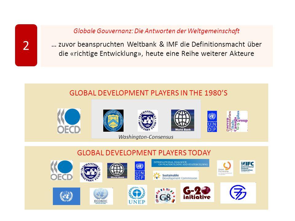 Globale Gouvernanz: Die Antworten der Weltgemeinschaft … zuvor beanspruchten Weltbank & IMF die Definitionsmacht über die «richtige Entwicklung», heute eine Reihe weiterer Akteure 2 GLOBAL DEVELOPMENT PLAYERS IN THE 1980'S Washington-Consensus GLOBAL DEVELOPMENT PLAYERS TODAY
