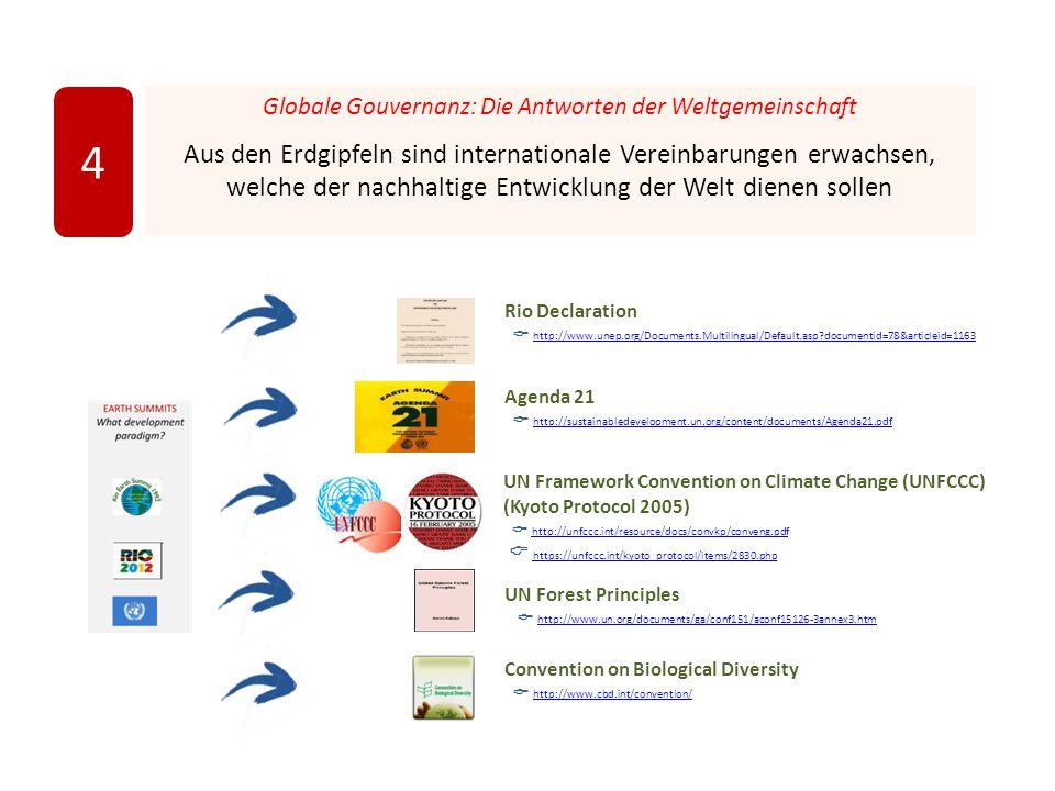 Globale Gouvernanz: Die Antworten der Weltgemeinschaft Aus den Erdgipfeln sind internationale Vereinbarungen erwachsen, welche der nachhaltige Entwick