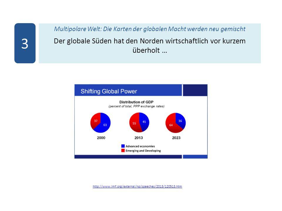 Multipolare Welt: Die Karten der globalen Macht werden neu gemischt Der globale Süden hat den Norden wirtschaftlich vor kurzem überholt … http://www.imf.org/external/np/speeches/2013/120513.htm 3