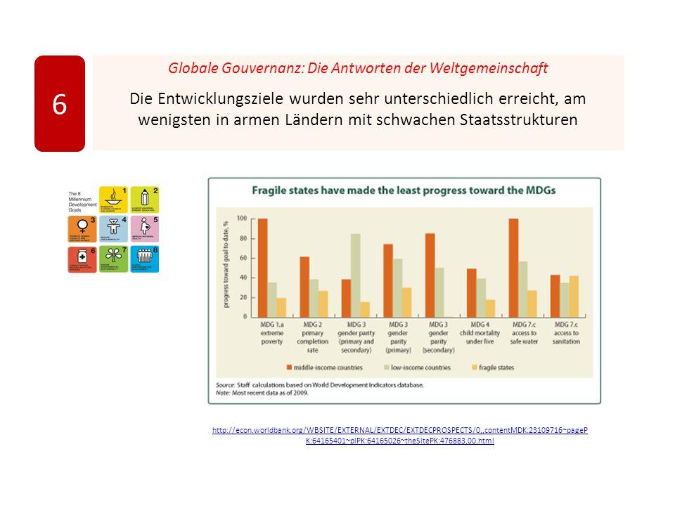 Globale Gouvernanz: Die Antworten der Weltgemeinschaft Die Entwicklungsziele wurden sehr unterschiedlich erreicht, am wenigsten in armen Ländern mit schwachen Staatsstrukturen 6 http://econ.worldbank.org/WBSITE/EXTERNAL/EXTDEC/EXTDECPROSPECTS/0,,contentMDK:23109716~pageP K:64165401~piPK:64165026~theSitePK:476883,00.html