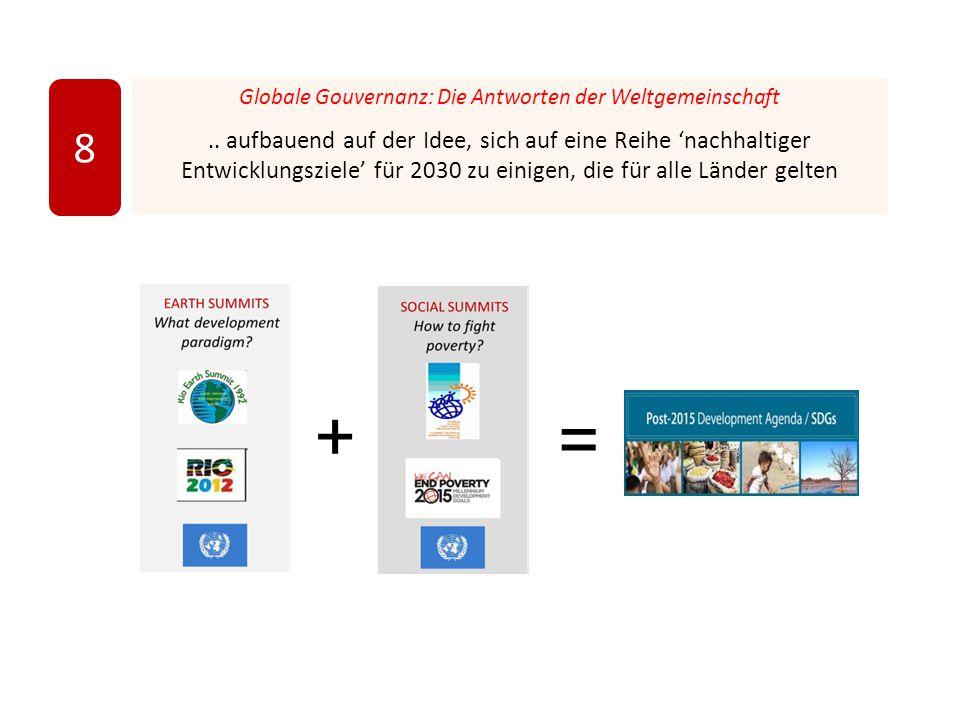 Globale Gouvernanz: Die Antworten der Weltgemeinschaft.. aufbauend auf der Idee, sich auf eine Reihe 'nachhaltiger Entwicklungsziele' für 2030 zu eini