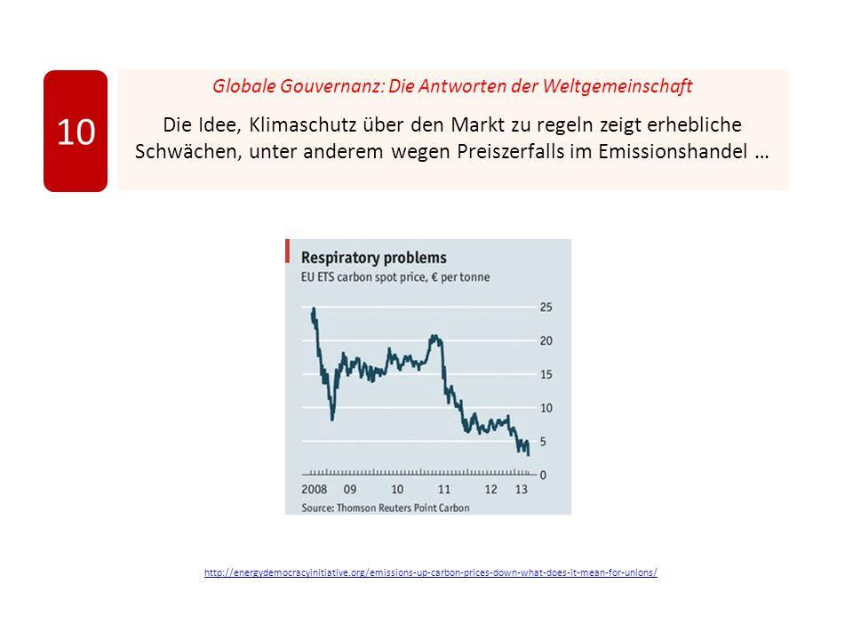 Globale Gouvernanz: Die Antworten der Weltgemeinschaft Die Idee, Klimaschutz über den Markt zu regeln zeigt erhebliche Schwächen, unter anderem wegen Preiszerfalls im Emissionshandel … 10 http://energydemocracyinitiative.org/emissions-up-carbon-prices-down-what-does-it-mean-for-unions/